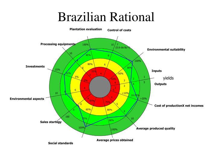 Brazilian Rational