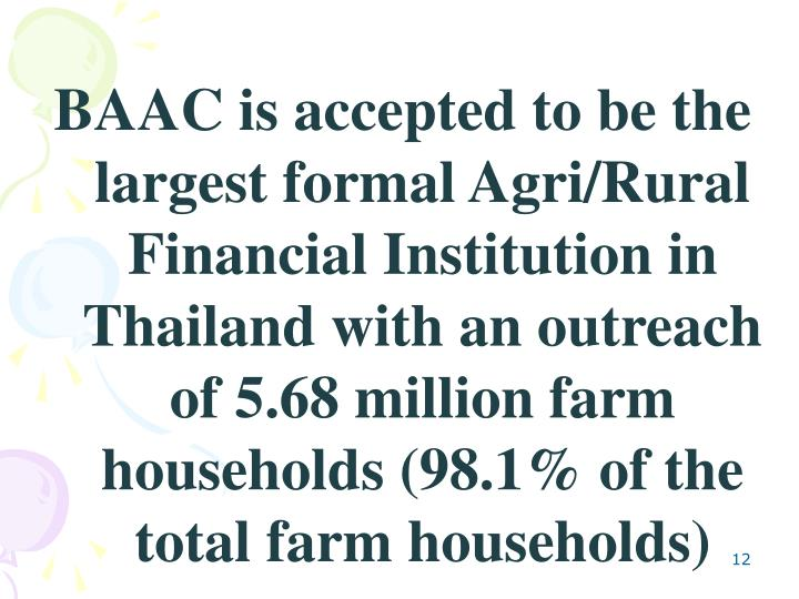 BAAC is accepted to be the largest formal Agri/Rural Financial Institution in Thailand with an outreach of 5.68 million farm households (98.1% of the total farm households)