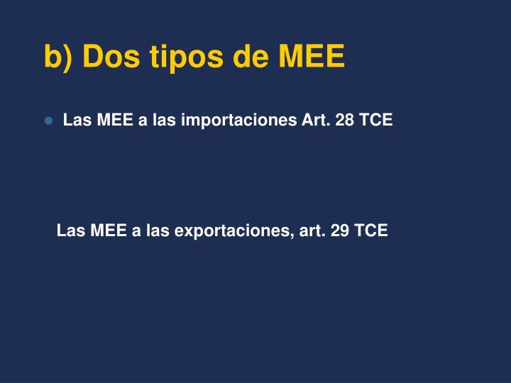 Las MEE a las importaciones Art. 28 TCE