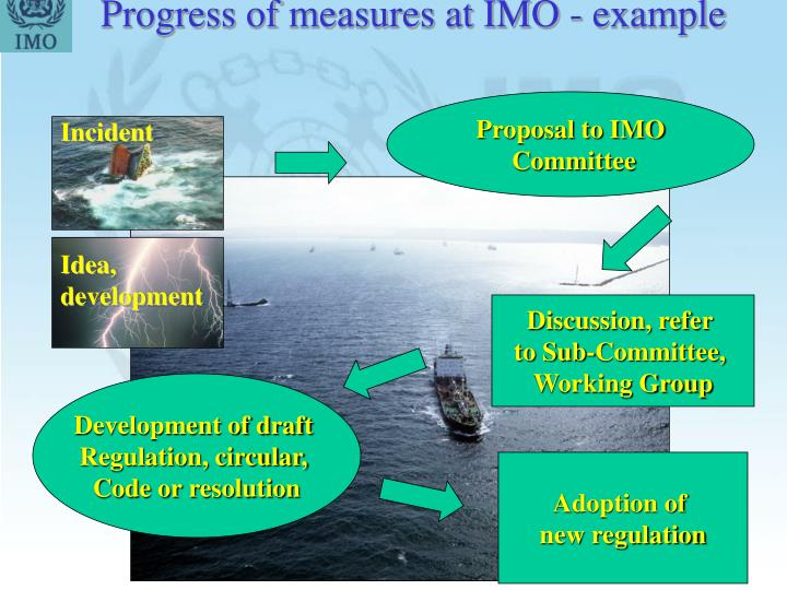 Progress of measures at imo example