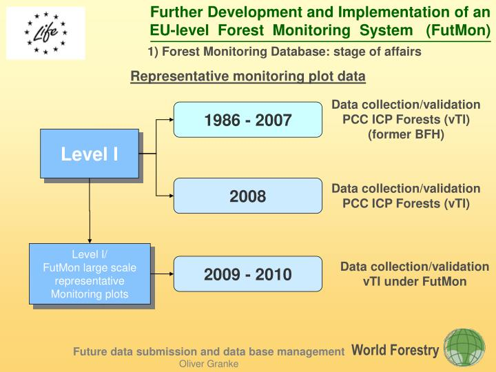 1) Forest Monitoring Database: stage of affairs