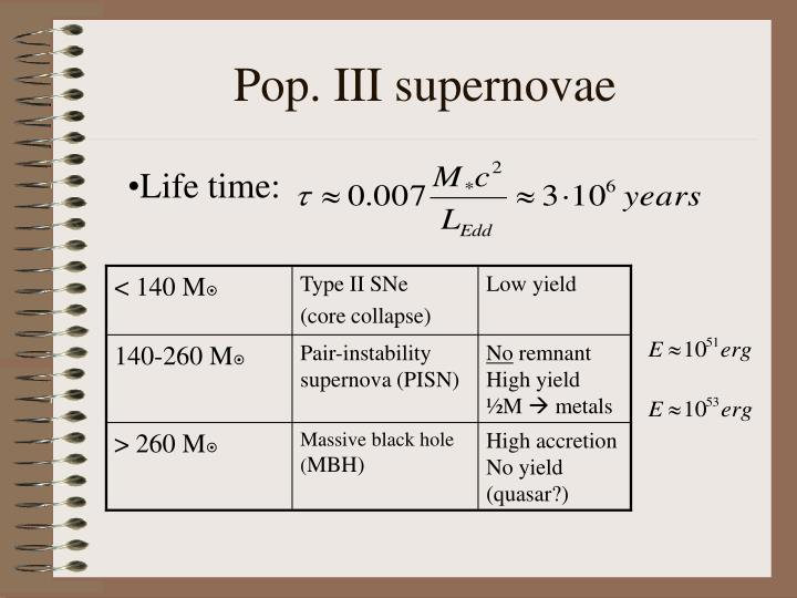 Pop. III supernovae