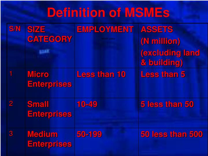 Definition of MSMEs