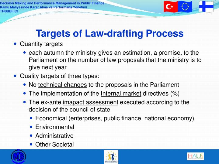 Targets of Law-drafting Process