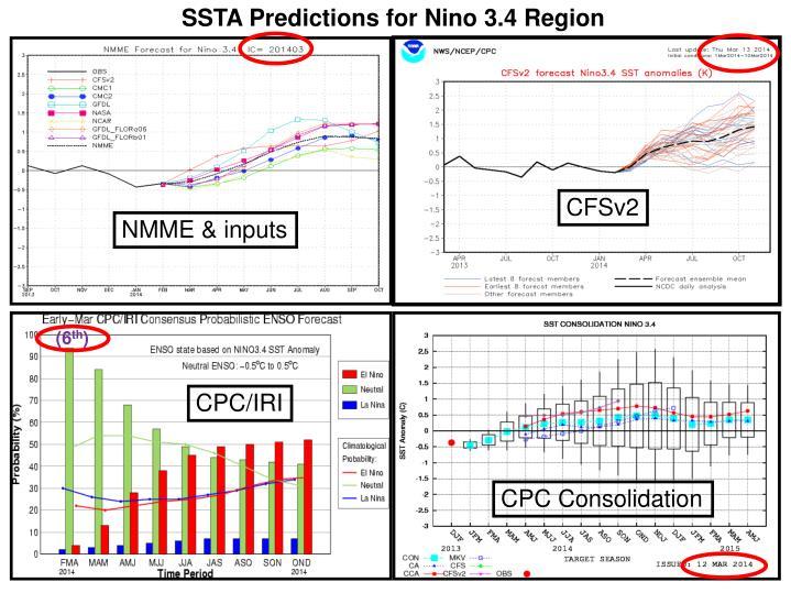 SSTA Predictions for Nino 3.4 Region