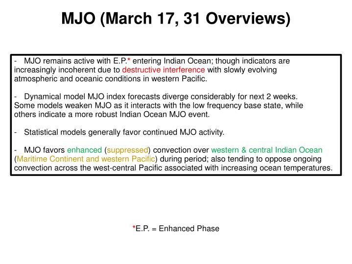 MJO (March 17, 31 Overviews)