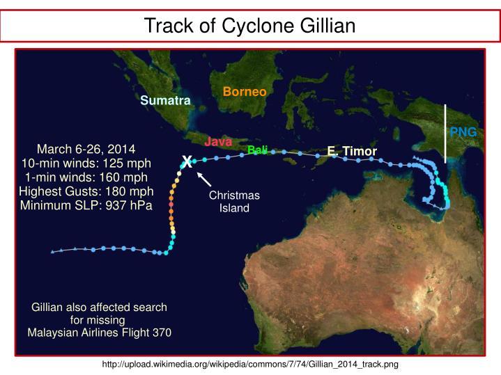 Track of Cyclone Gillian