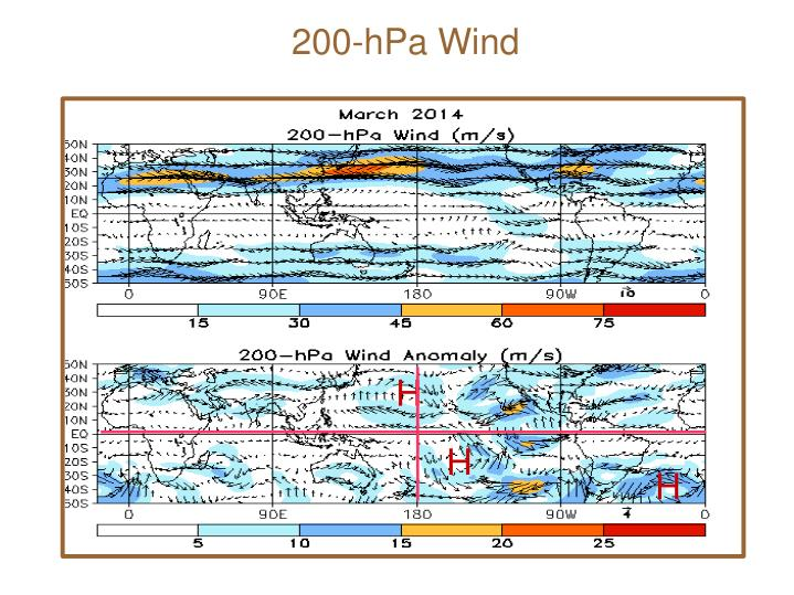 200-hPa Wind
