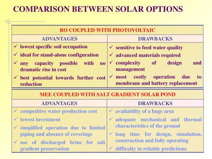 COMPARISON BETWEEN SOLAR OPTIONS
