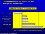 collection efficiency of vat tends to rise with development and openness