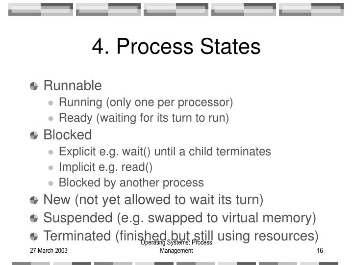 4. Process States