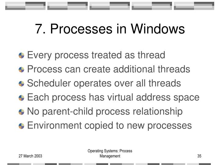 7. Processes in Windows