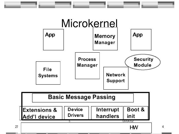 Microkernel
