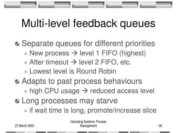 Multi-level feedback queues