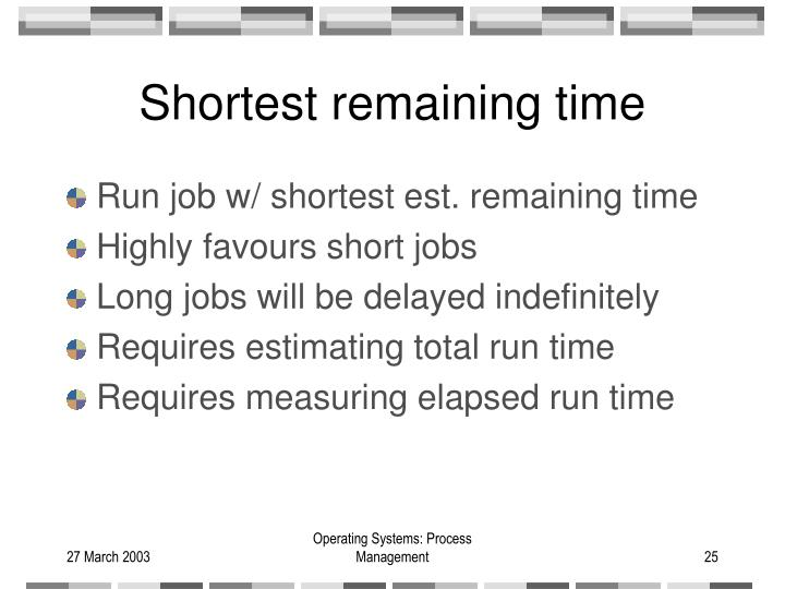 Shortest remaining time