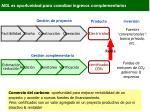 mdl es oportunidad para canalizar ingresos complementarios