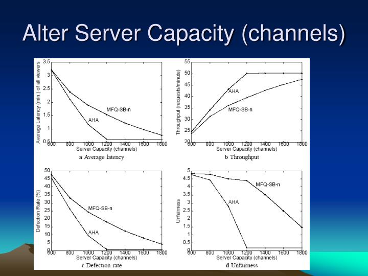Alter Server Capacity (channels)