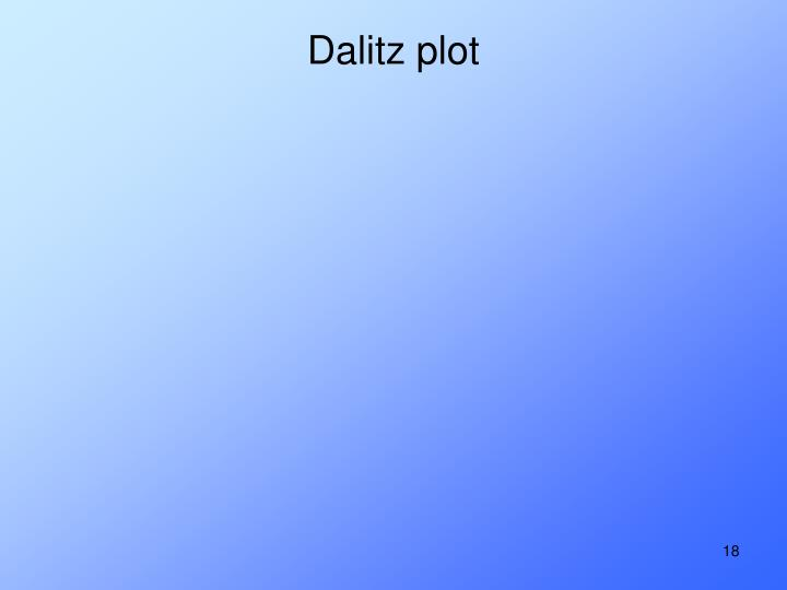 Dalitz plot