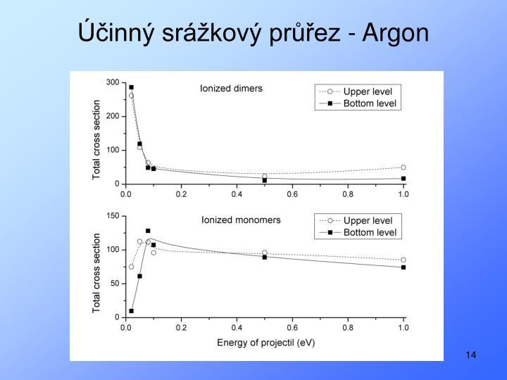 Účinný srážkový průřez - Argon