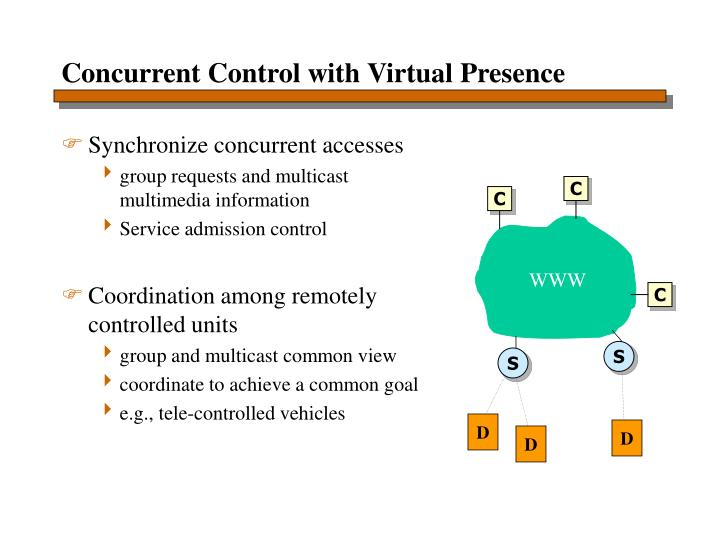 Concurrent Control with Virtual Presence