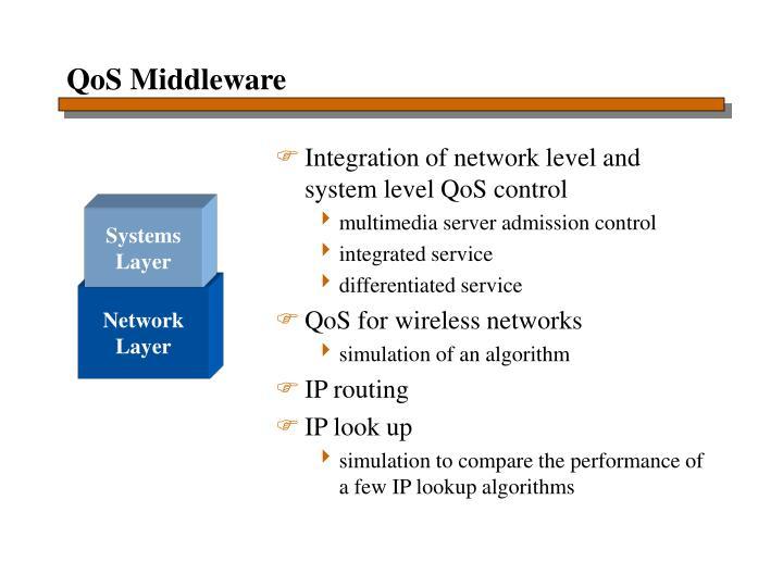 QoS Middleware