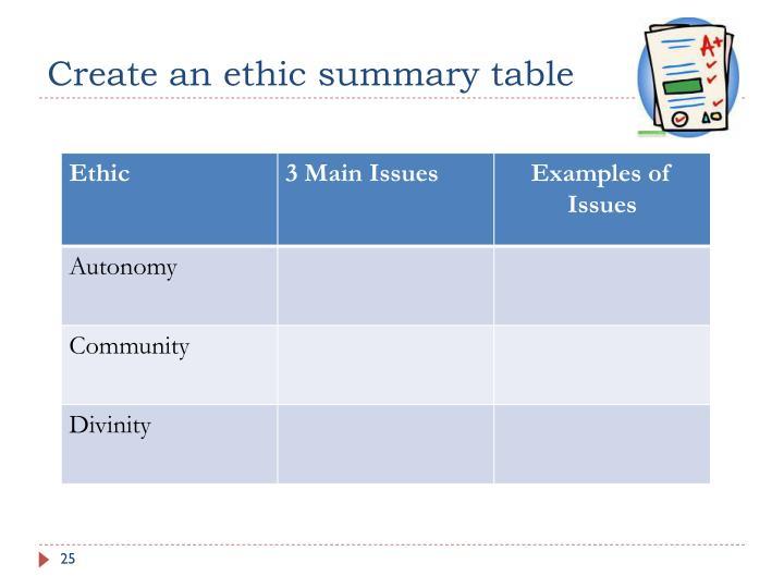 Create an ethic summary table