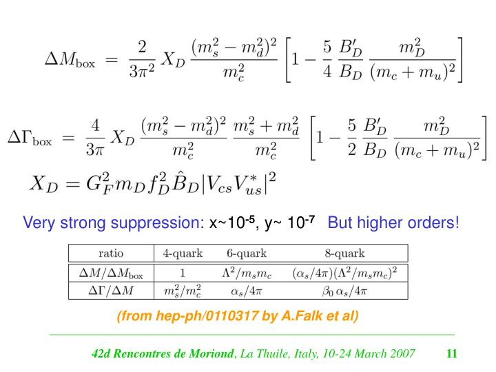 Very strong suppression: