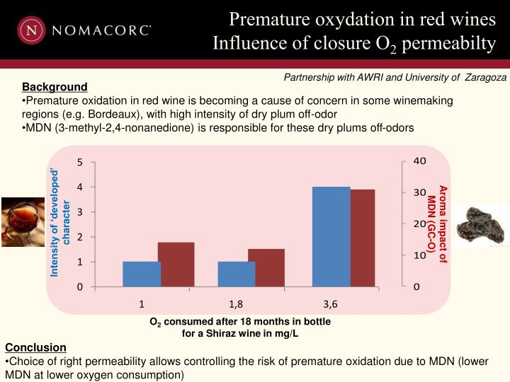 Premature oxydation in red wines
