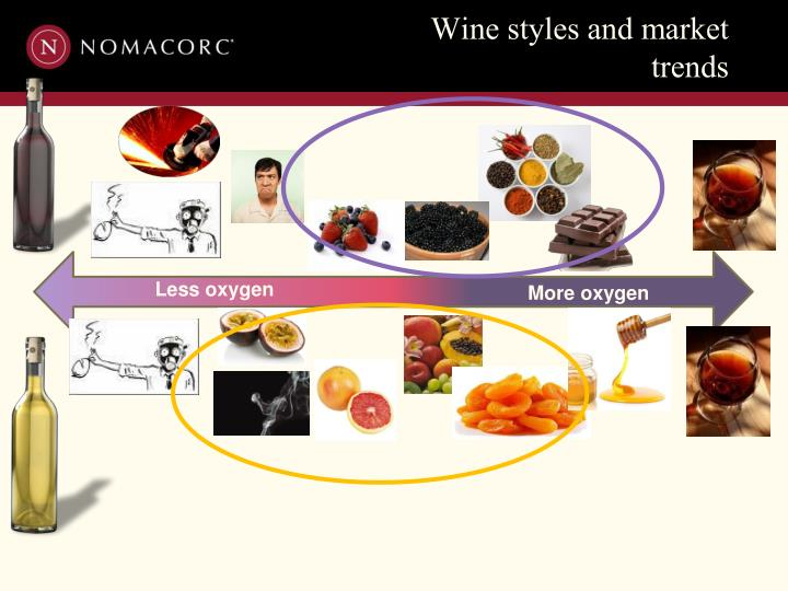 Wine styles and market trends