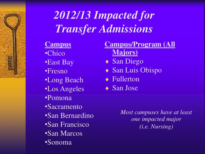 2012/13 Impacted for