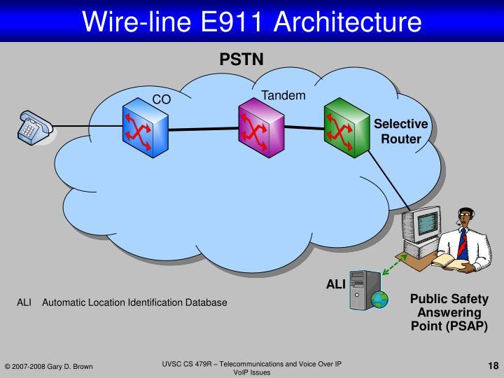 Wire-line E911 Architecture