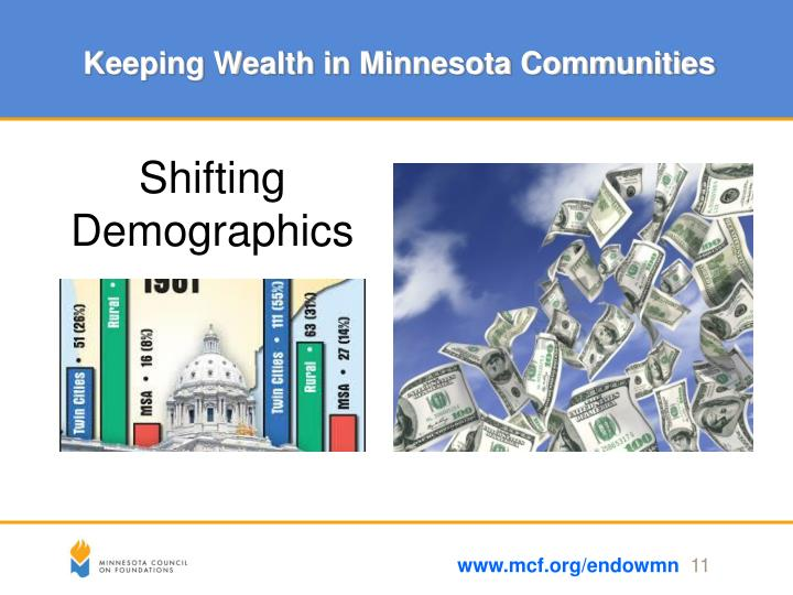 Keeping Wealth in Minnesota Communities