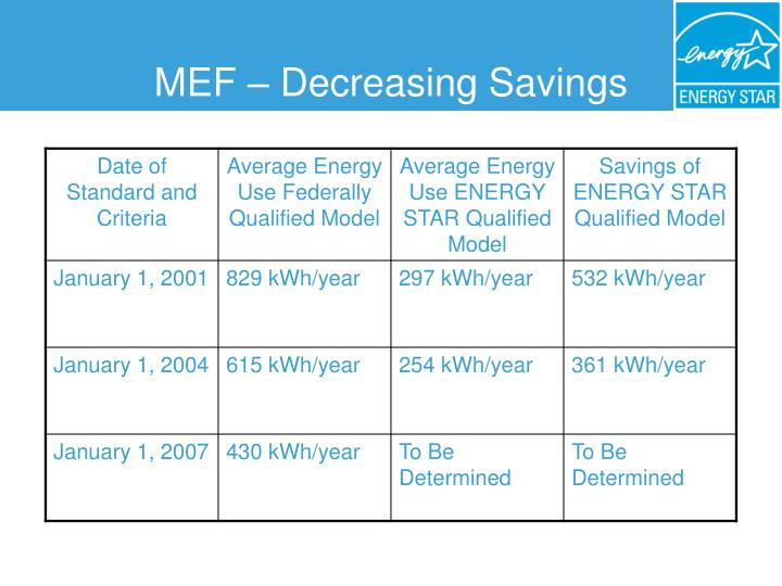 MEF – Decreasing Savings
