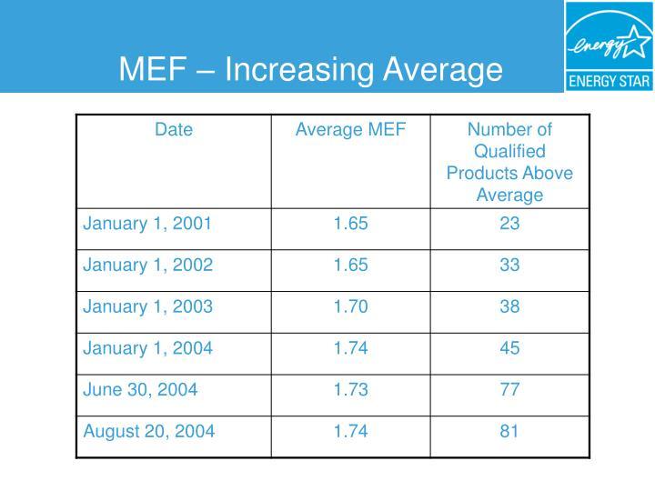 Mef increasing average
