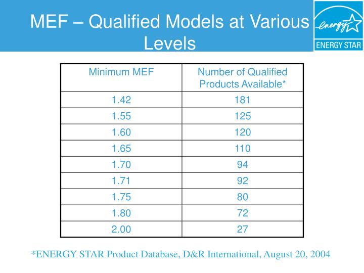 MEF – Qualified Models at Various Levels
