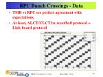 rpc bunch crossings data