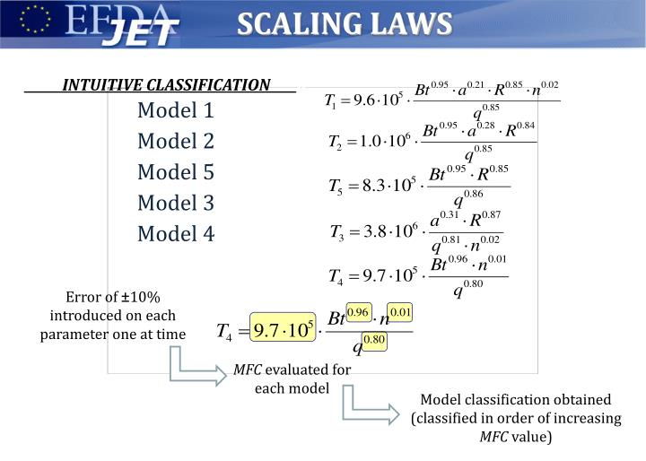 SCALING LAWS