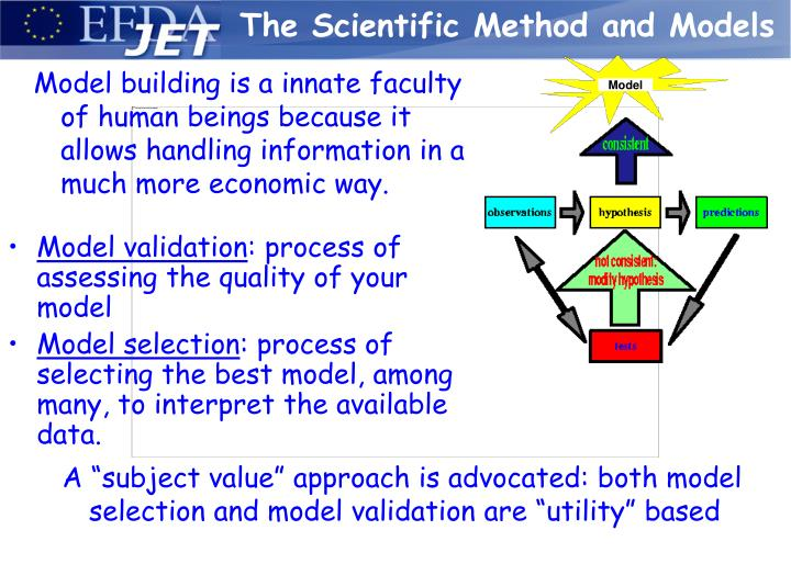 The scientific method and models