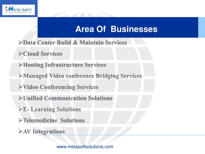Area of businesses