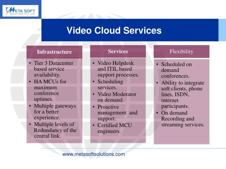 Video Cloud Services