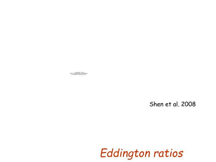 Eddington ratios
