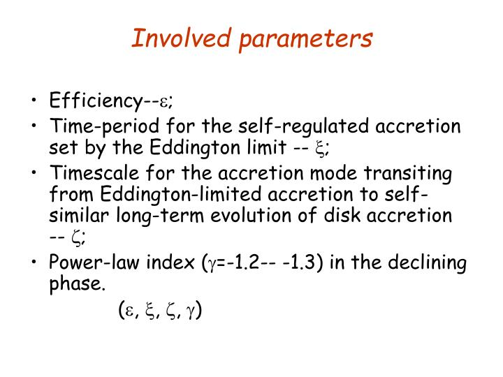 Involved parameters