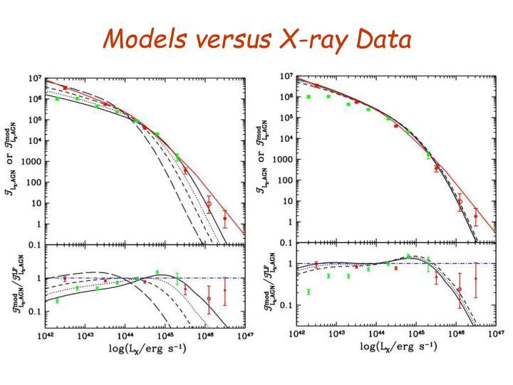Models versus X-ray Data