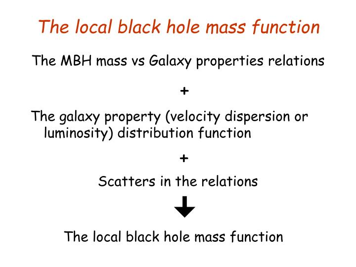 The local black hole mass function