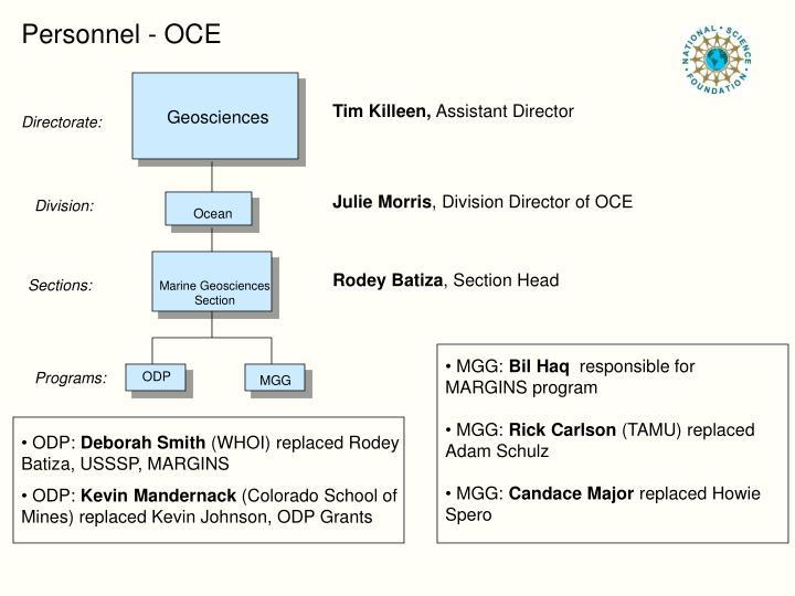 Personnel - OCE