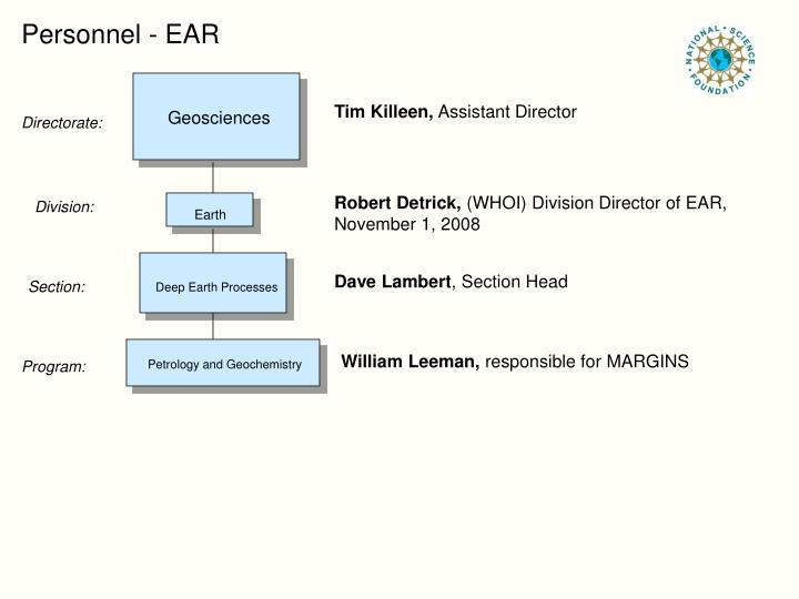 Personnel - EAR