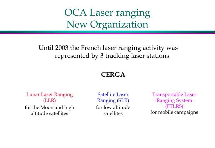 Oca laser ranging new organization