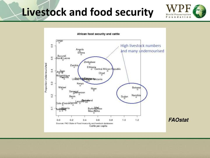 Livestock and food security