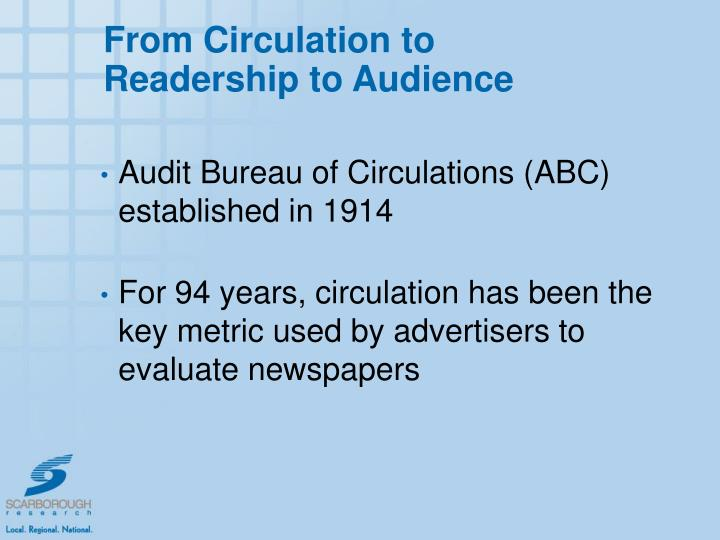 From Circulation to Readership to Audience