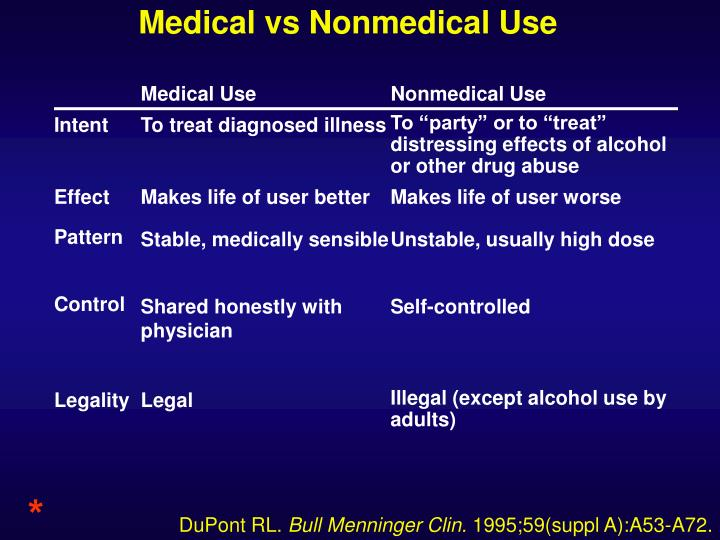 Medical vs Nonmedical Use